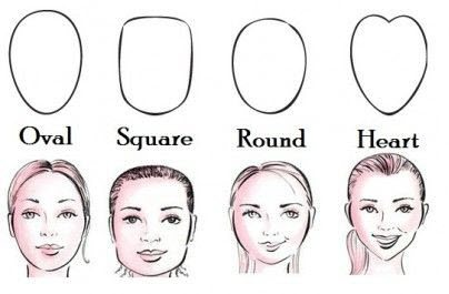 Face-shapes-2