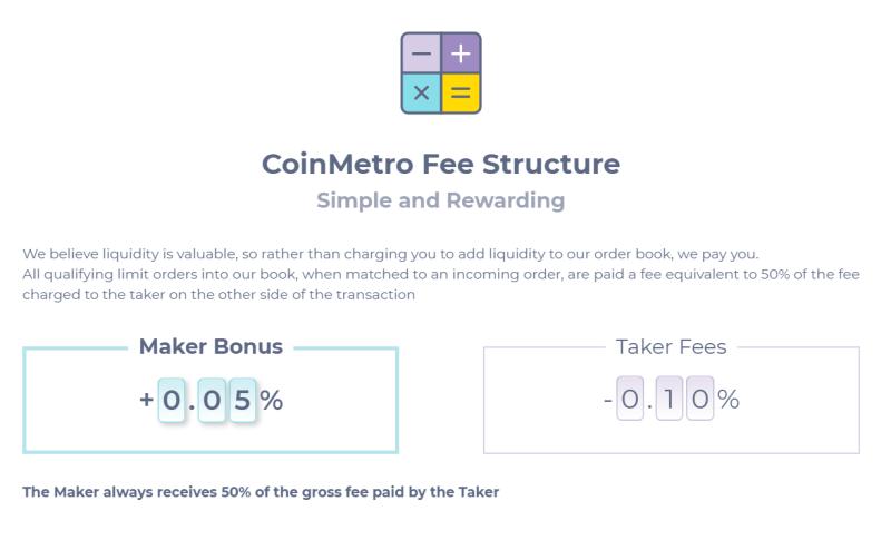 مقارنة العملات المشفرة، مراجعة و تقييم CoinMetro
