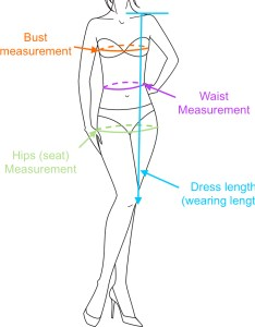 Dress sizeg sizes chart also size guide rh stylemeover