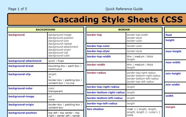 CSS3 Cheat Sheet (PDF)