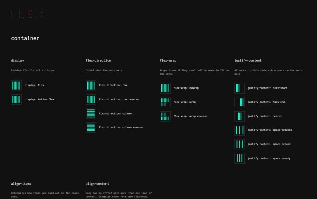 Must-have CSS Cheat Sheets for Web Designers | Styleshout