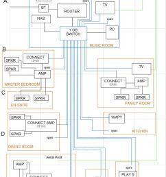 verizon network interface device wiring diagram wiring diagram pioneer deh wiring diagram verizon network interface [ 960 x 1413 Pixel ]