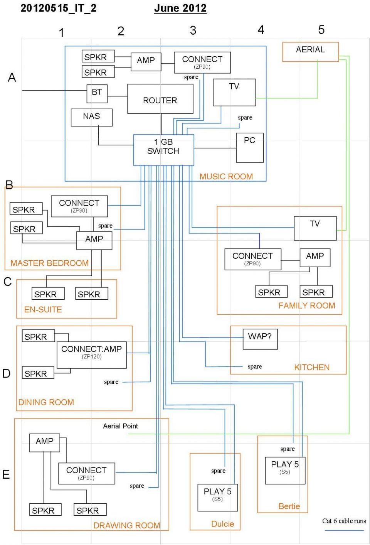 medium resolution of verizon network interface device wiring diagram wiring diagram pioneer deh wiring diagram verizon network interface
