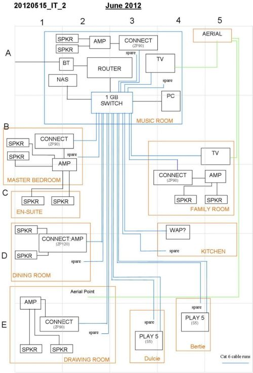 small resolution of verizon network interface device wiring diagram wiring diagram pioneer deh wiring diagram verizon network interface