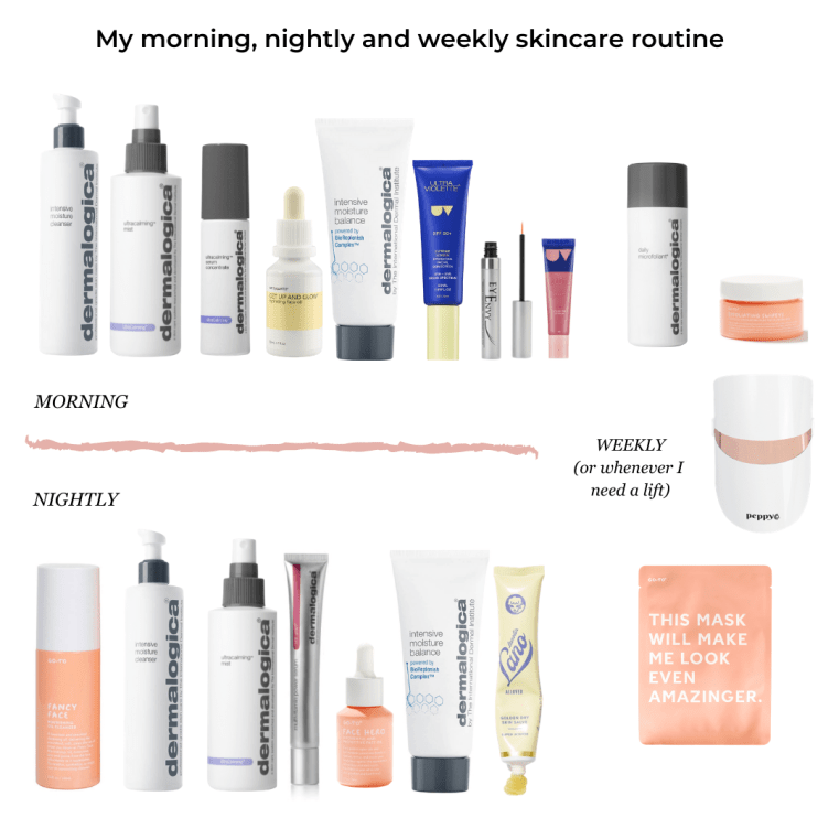 My morning, nightly and weekly skin care routine