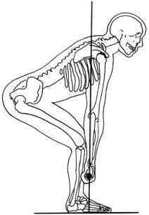 Marklyft bottenläge