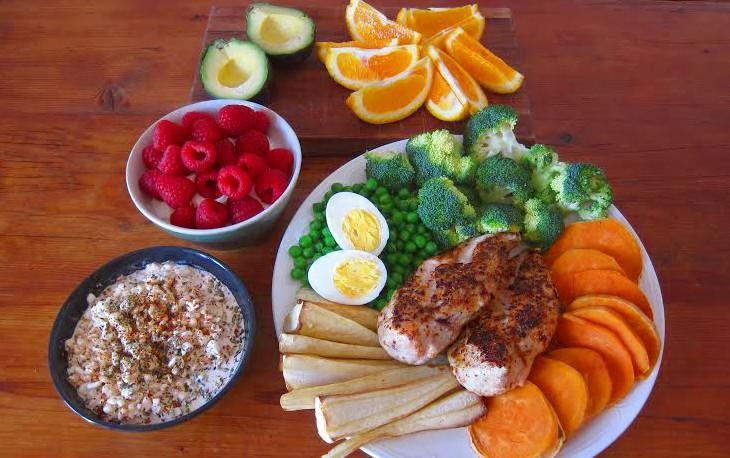 hur många kalorier äter man per dag