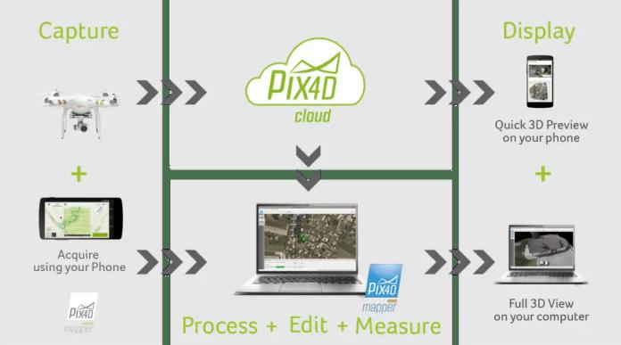 PIX4D Mapper Mesh - sUAS News - The Business of Drones