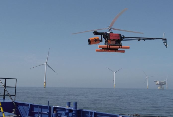 wind turbine heli