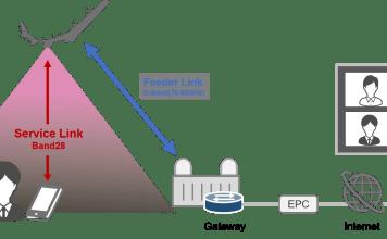 haps link