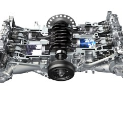 subaru wrx wrx sti engine specs subaru boxer engine 1998 subaru forester engine diagram 2015 [ 1280 x 720 Pixel ]