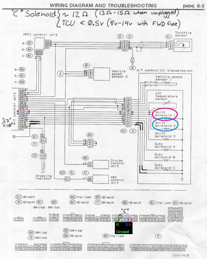 1996 subaru legacy outback stereo wiring diagram wiring diagram 2001 subaru outback stereo wiring diagram and hernes
