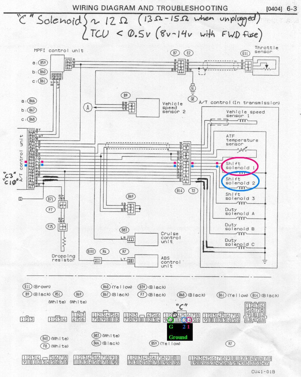 medium resolution of 1998 subaru legacy stereo wiring diagram 2005 subaru subaru ignition wiring diagram subaru radiator fan wiring