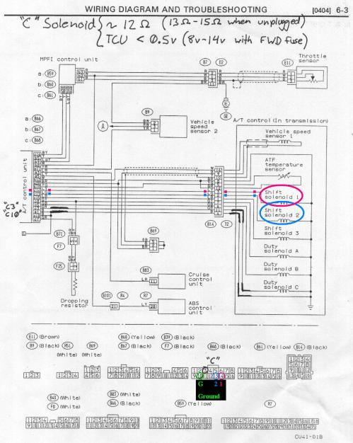 small resolution of 1998 subaru legacy stereo wiring diagram 2005 subaru subaru ignition wiring diagram subaru radiator fan wiring
