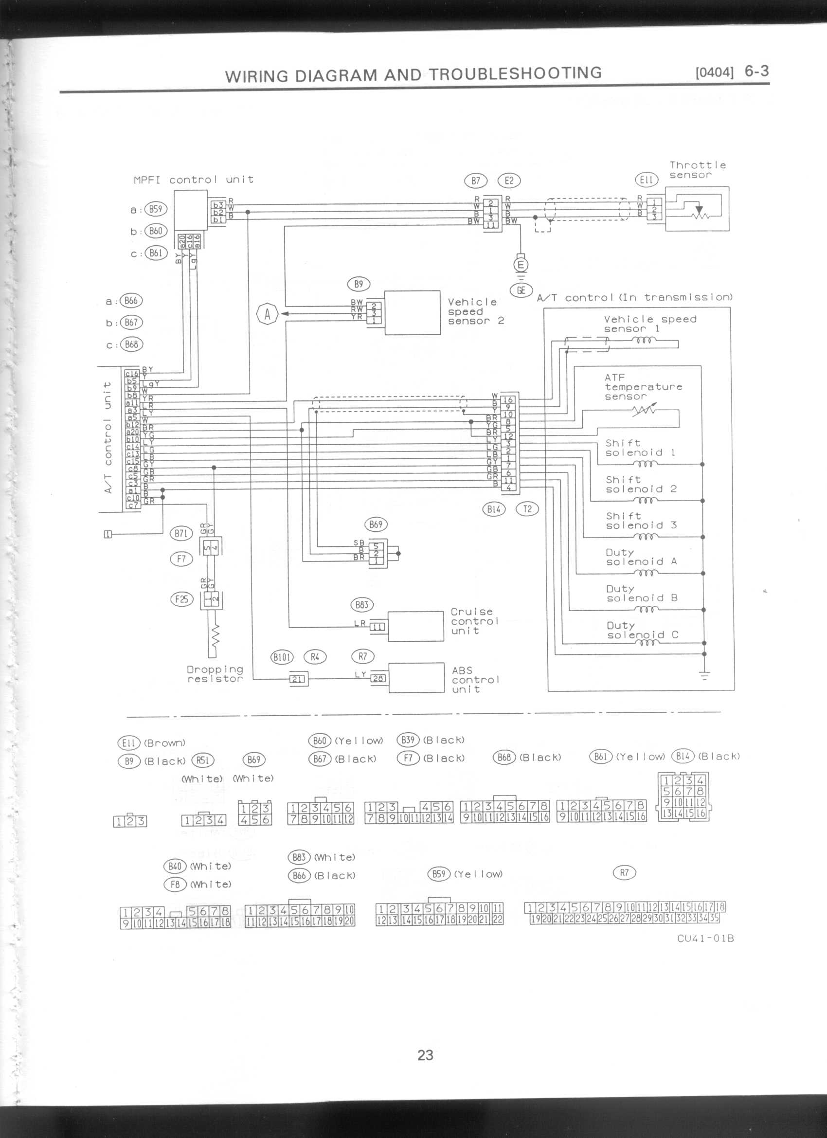 1998 subaru impreza radio wiring diagram 2001 chevy blazer engine fuse box diagrams instruction