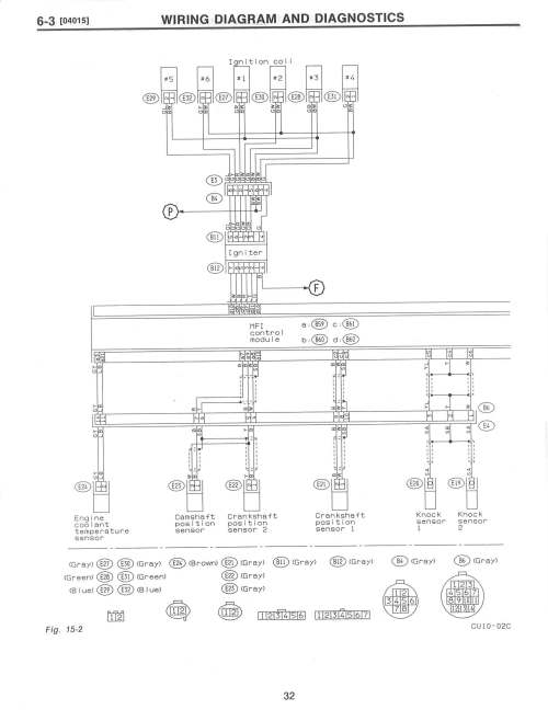 small resolution of svx wiring diagram 18 wiring diagram images wiring 1997 subaru legacy starter wires 1997 subaru legacy starter wires