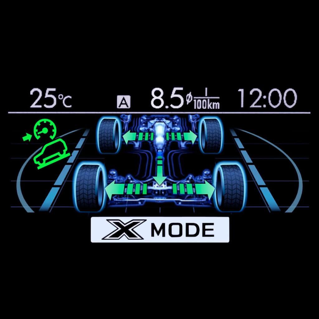 Subaru X-Mode