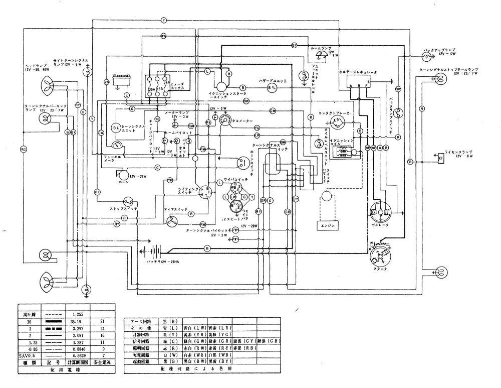 medium resolution of u914d u7dda u56f3 subaru forester radio wiring diagram subaru radiator fan wiring diagram
