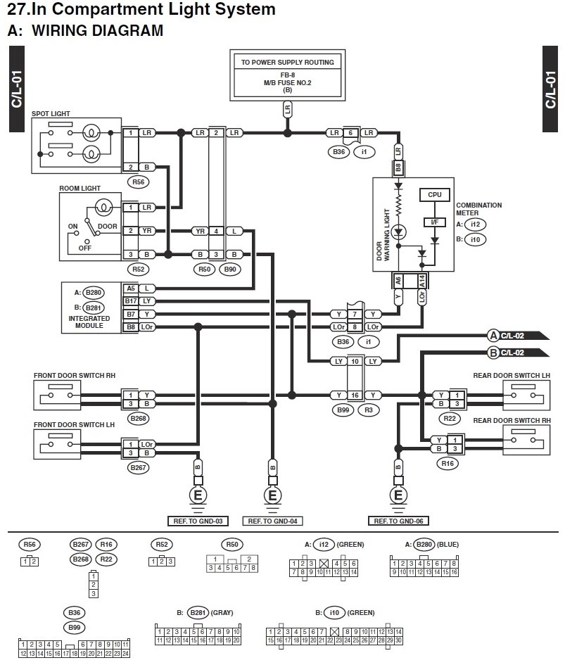 Download Subaru Forester 1999 Wiring Diagram Gif