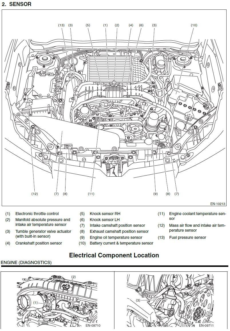 medium resolution of 2015 wrx engine bay diagram wiring diagram data today 2015 wrx engine bay diagram