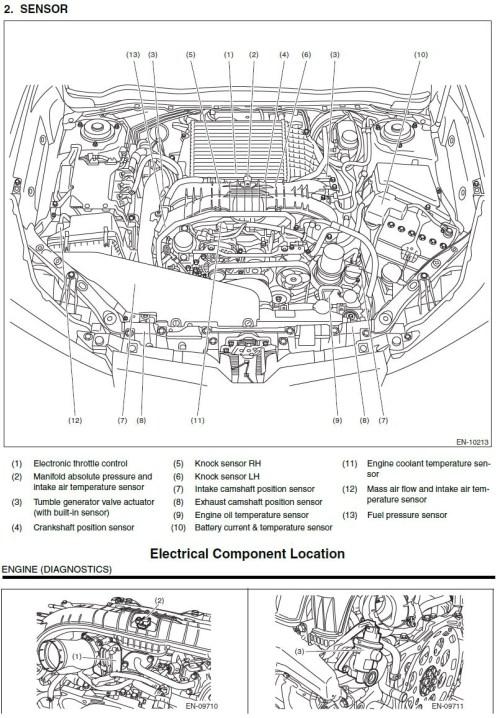 small resolution of 2015 wrx engine bay diagram wiring diagram data today 2015 wrx engine bay diagram