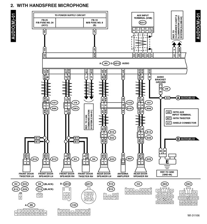 Subaru Forester Horn Wiring Diagram Pictures