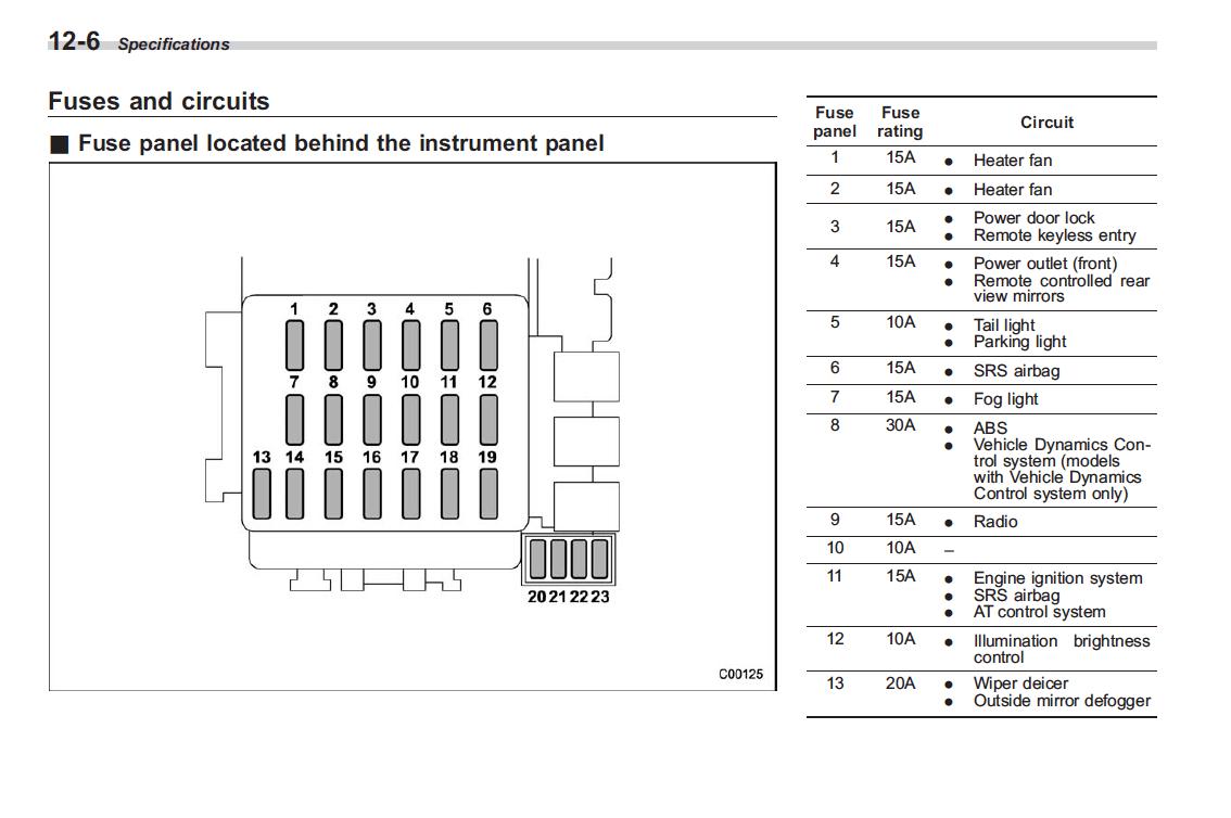 Wiring Diagram PDF: 2002 Subaru Wrx Wiring Diagrams