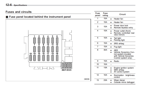 small resolution of 06 u002708 forester fuse box diagram subaru forester owners forumscreen shot 2014 03 17