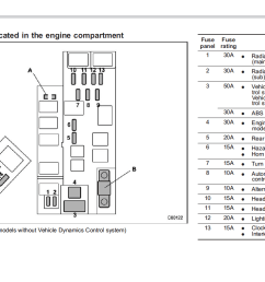 06 08 forester fuse box diagram subaru forester owners forum subaru fuse diagram [ 1141 x 757 Pixel ]