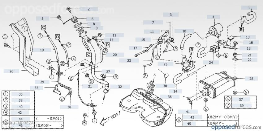 engine parts � all years) p1443 cel code - evap system - fixed - subaru  forester - 2005