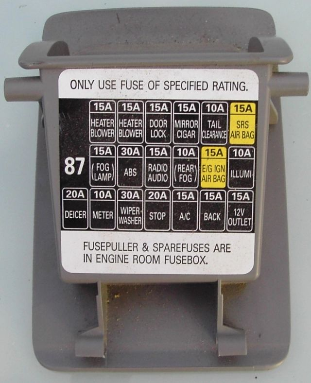 subaru forester fuse box location