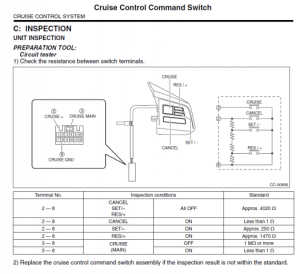 ('14'18) Wiring Diagram for Cruise control cable  Subaru