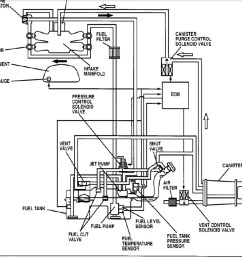 fuel tank vent valve operation on 99 subaru outback forums fuel pump location subaru forester fuel system diagram fuel tank vent [ 1307 x 647 Pixel ]