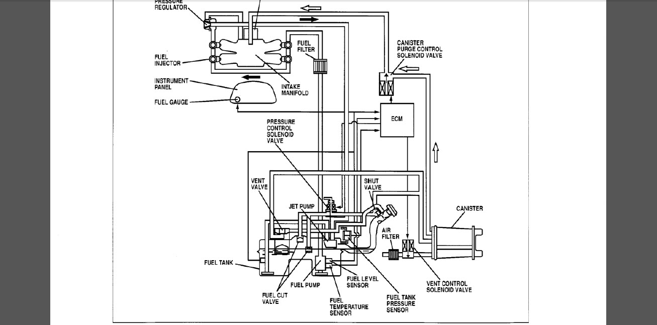 hight resolution of fuel tank vent valve operation on 99 subaru outback forums fuel pump location subaru forester fuel system diagram fuel tank vent