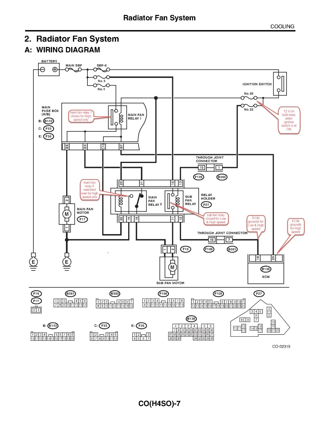 Wiring Diagram PDF: 1234 Wiring Diagram With Relay
