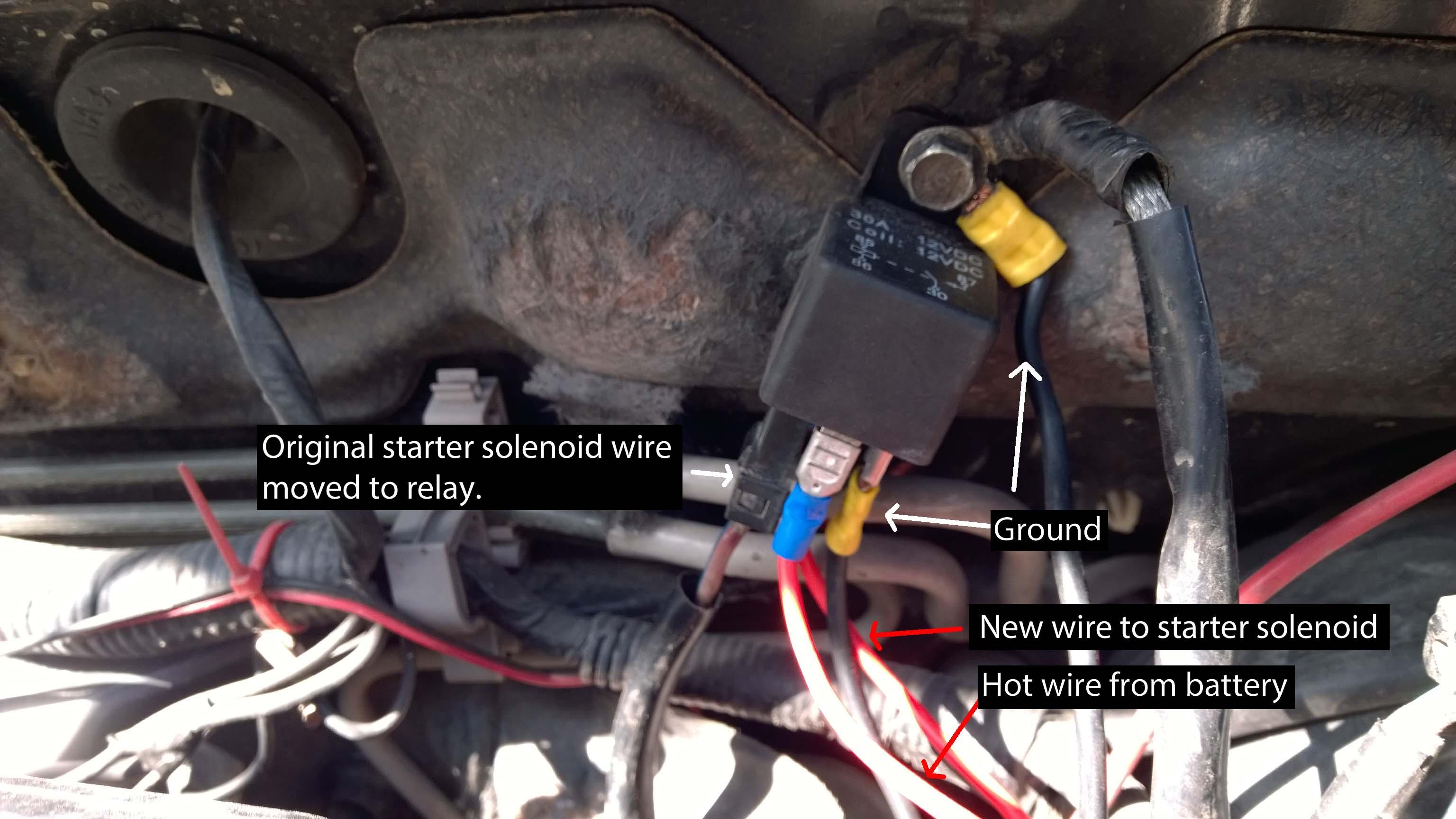 Subaru Outback Wheel Diagram Subaru Circuit Diagrams