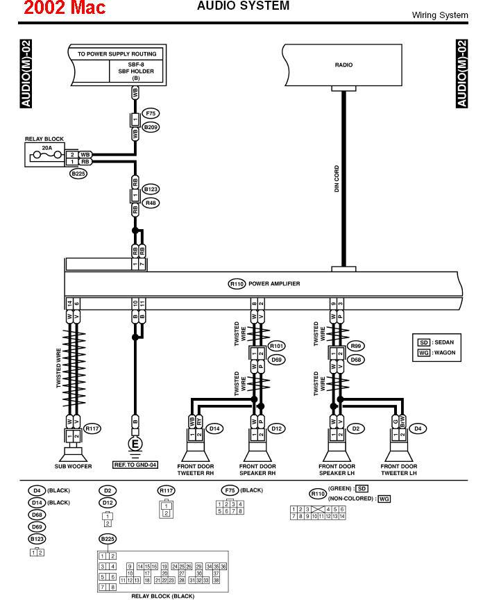 2010 Subaru Outback Fuse Diagram. Subaru. Wiring Diagram