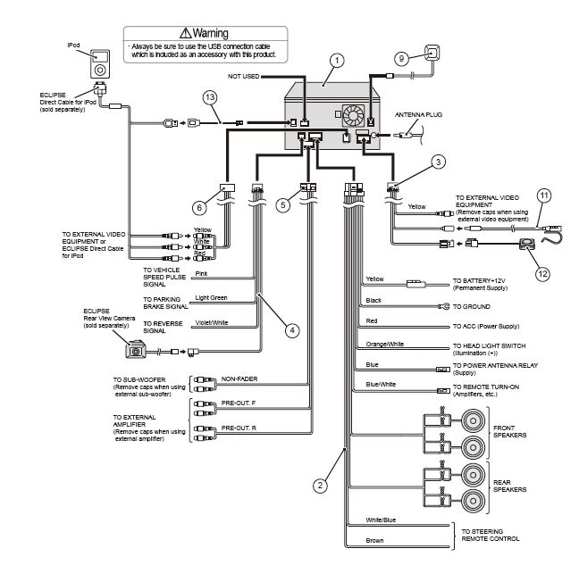 Eclipse Avn827ga Wiring Diagram : 31 Wiring Diagram Images