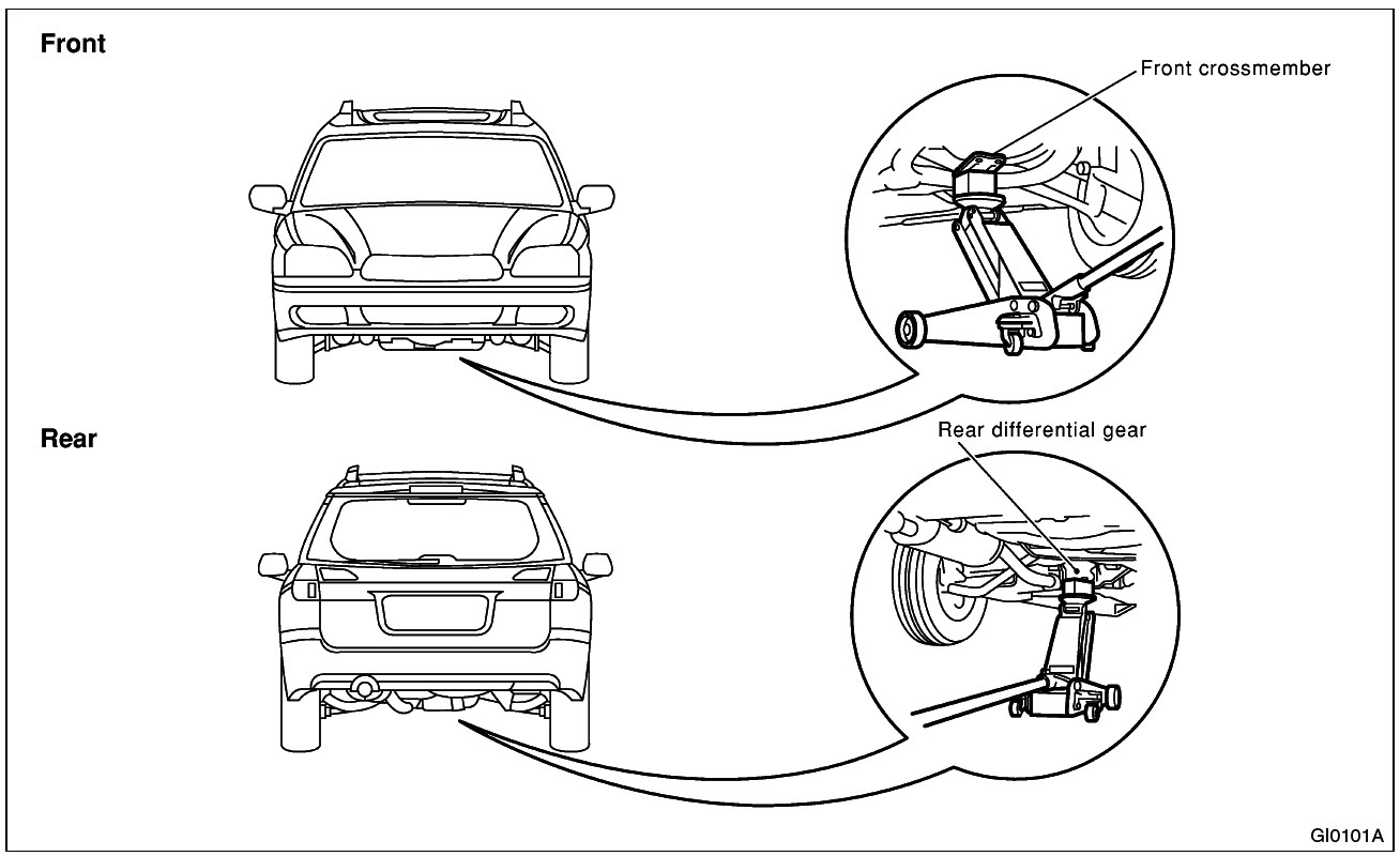 Subaru Outback Jack Points