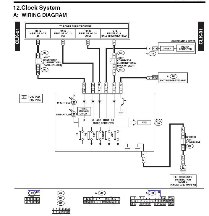 subaru impreza 2009 user wiring diagram