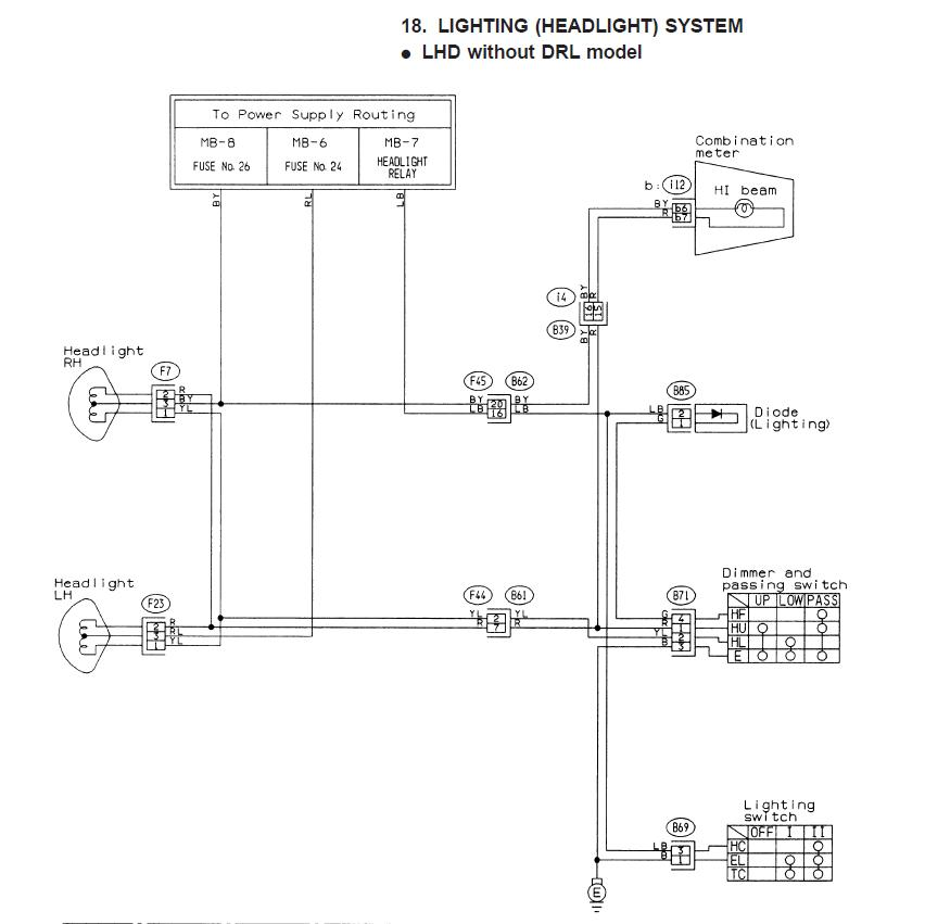 2000 subaru wiring diagram wiring diagram