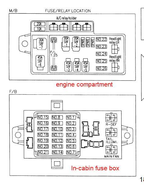 1997 Subaru Impreza Electrical Schematic
