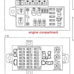 2002 Subaru Wrx Ecu Wiring Diagram Fender Blacktop Jaguar Blown Fusible Link Ign And Abs Fuses Outback Click Image For Larger Version Name Fuse Boxes 97 Jpg Views 60907 Size