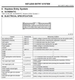 click image for larger version name schematic1 jpg views 4702 size 250 7 installing a after market keyless entry  [ 904 x 880 Pixel ]