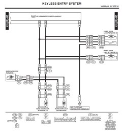 installing a after market keyless entry module subaru outback wiring diagram on 2000 subaru outback keyless entry wiring diagram [ 906 x 911 Pixel ]