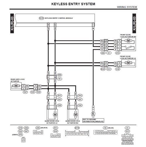 small resolution of installing a after market keyless entry module subaru outback wiring diagram on 2000 subaru outback keyless entry wiring diagram