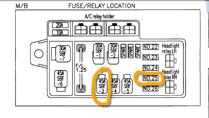 1999 subaru legacy radio wiring diagram fishbone example for manufacturing outback fuse diagram1999 go