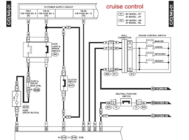 Break Switch Parts Diagram 2001 Subaru Outback • Wiring