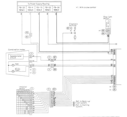 small resolution of 93 chevy 2500 reverse lights wiring diagram
