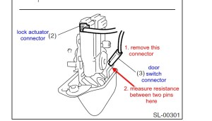 Openclose hatch indicator issue  Subaru Outback  Subaru Outback Forums